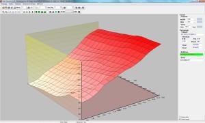 ECM 3D View